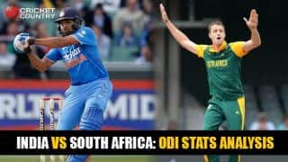India vs South Africa 2015: Statistical analysis of ODIs between both teams played in India