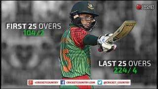 Bangladesh vs Pakistan, 1st ODI at Dhaka: Tamim Iqbal's century; his record-breaking partnership with Mushfiqur rahim and other highlights