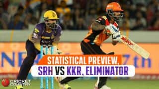 KKR's eliminator curse and other statistical preview for their clash against SRH