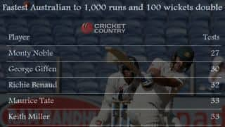 Mitchell Starc's record and other statistical highlights from Day 1 of India-Australia, 1st Test