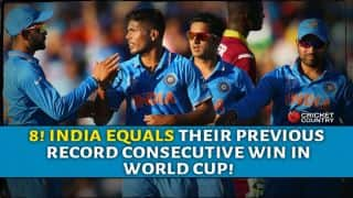India beat West Indies by 4 wickets in ICC Cricket World Cup 2015