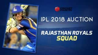 RR squad for IPL 2018: Final list of players after auction