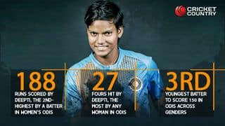 Deepti-Poonam go past Dravid-Ganguly; other statistical highlights from IND Women-IRE Women clash