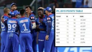IPL 2019 results: Points table standings - updated after DC vs RCB match