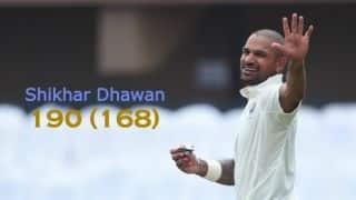 Watch Shikhar Dhawan's 190 against Sri Lanka at Galle