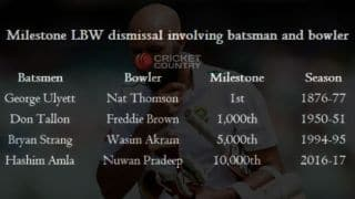 The 10,000 LBWs: From George Ulyett to Hashim Amla and other statistics
