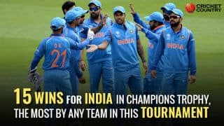 India's dominance in Champions Trophy and other interesting stats