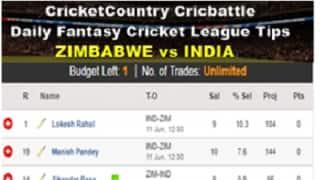 CricketCountry Cricbattle Daily Fantasy Cricket League Tips: Zimbabwe vs  India on June 11