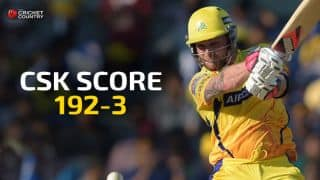 Chennai Super Kings score 192/3 against Kings XI Punjab in IPL 2015